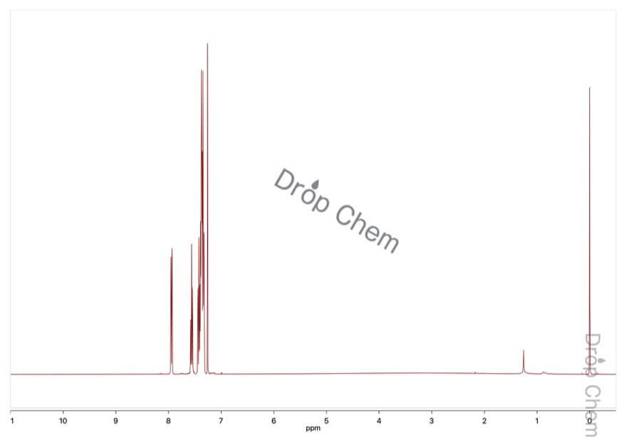 ビフェニル-2-カルボン酸の1HNMRスペクトル