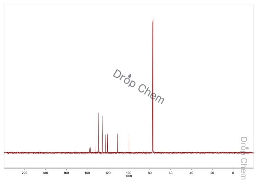 2-フェニルインドールの13CNMRスペクトル