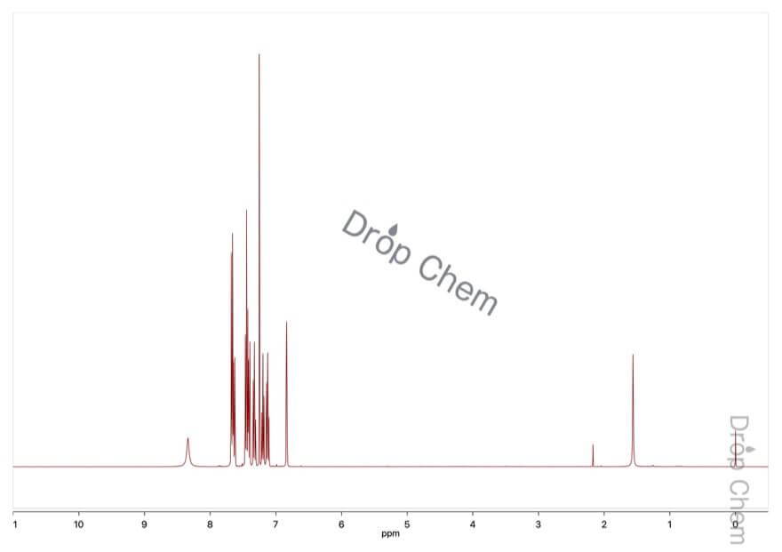 2-フェニルインドールの1HNMRスペクトル