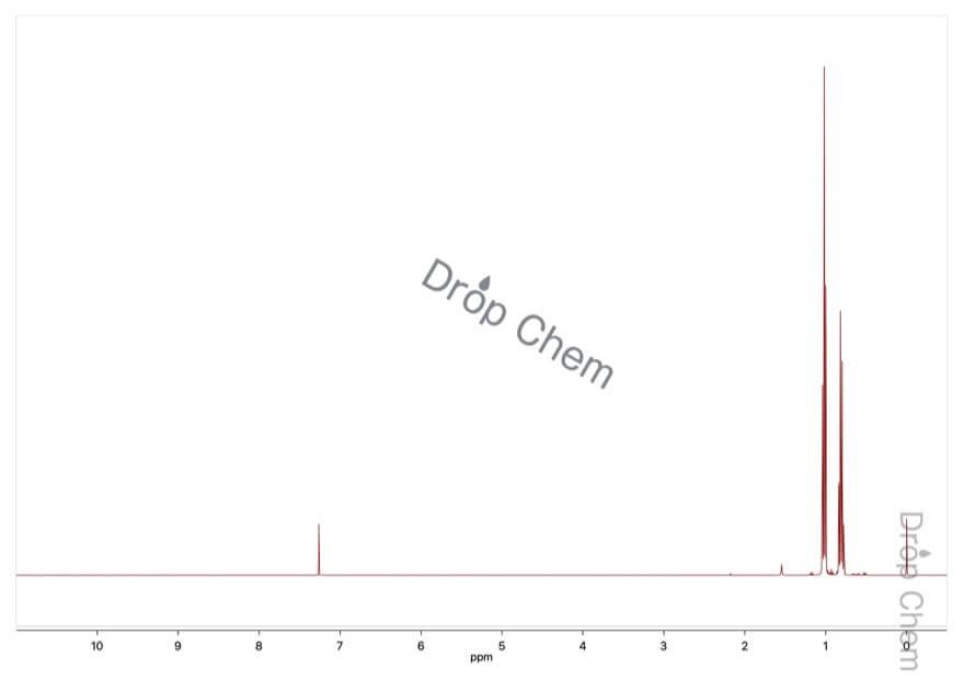 クロロトリエチルシランの1HNMRスペクトル