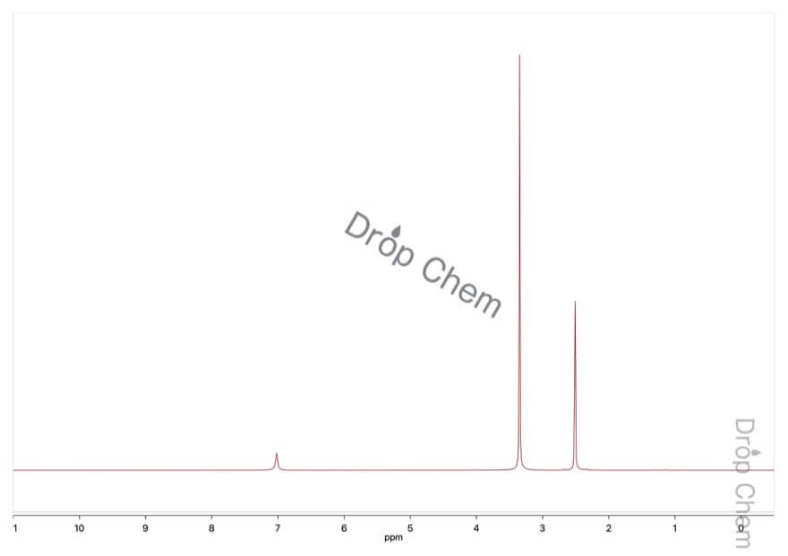 亜硫酸ジアンモニウムの1HNMRスペクトル