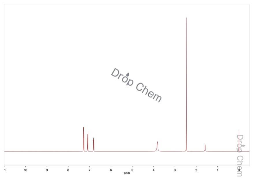 4-メチル-3-ニトロアニリンの1HNMRスペクトル