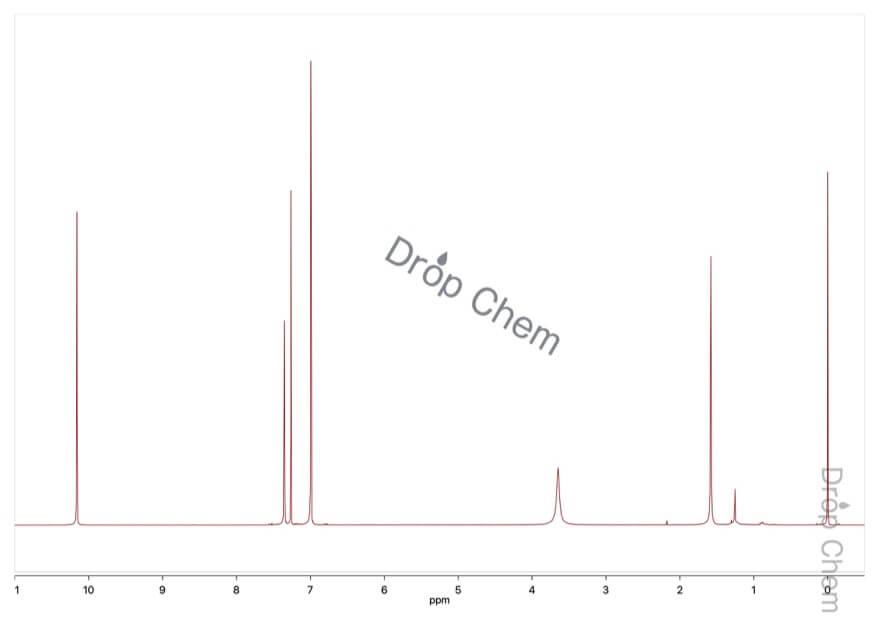 4-アミノ-2-ニトロフェノールの1HNMRスペクトル
