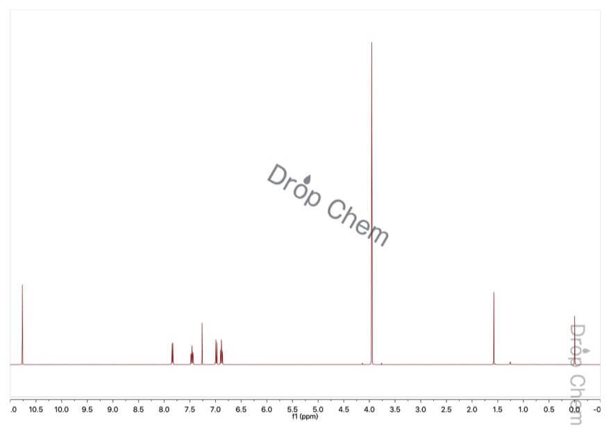 サリチル酸メチルの1HNMRスペクトル
