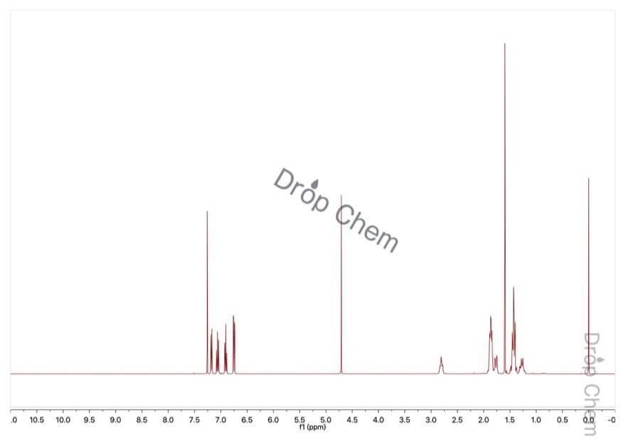 2-シクロヘキシルフェノールの1HNMRスペクトル
