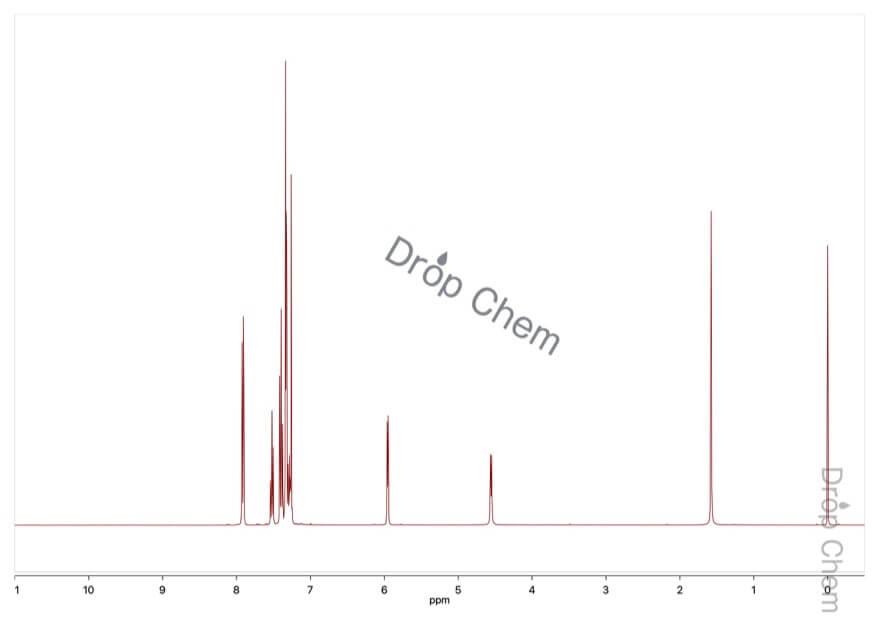 ベンゾインの1HNMRスペクトル