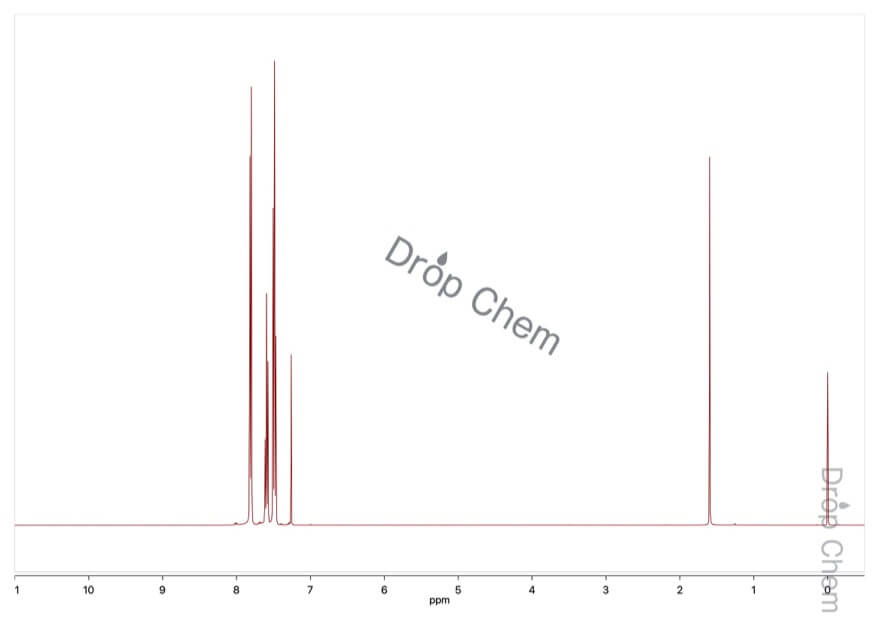ベンゾフェノンの1HNMRスペクトル