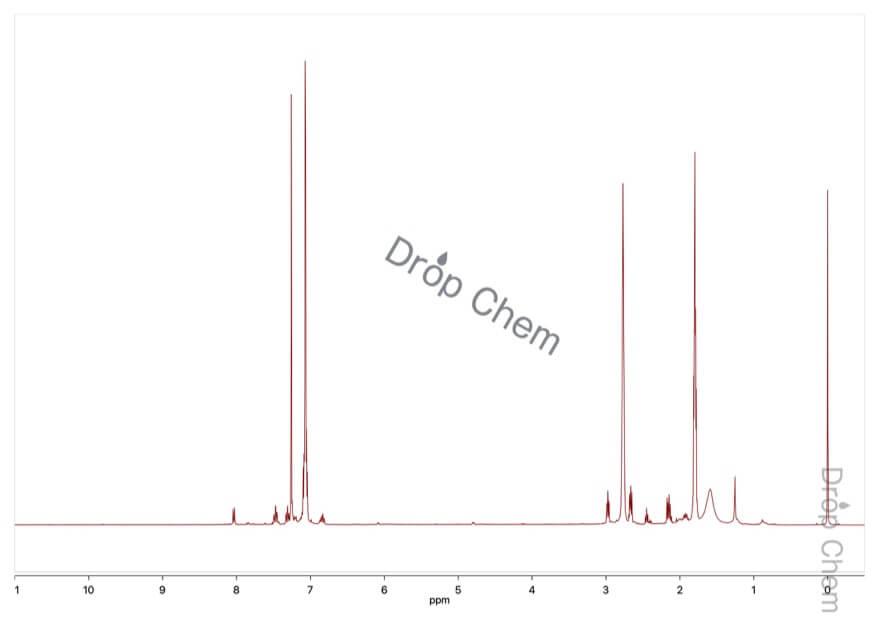 1,2,3,4-テトラヒドロナフタレンの1HNMRスペクトル