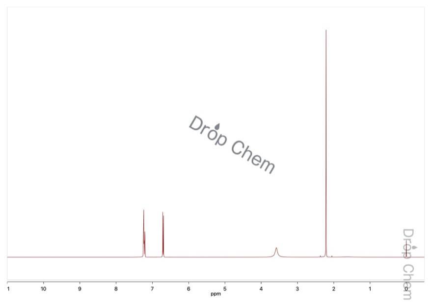 o-トリジンの1HNMRスペクトル