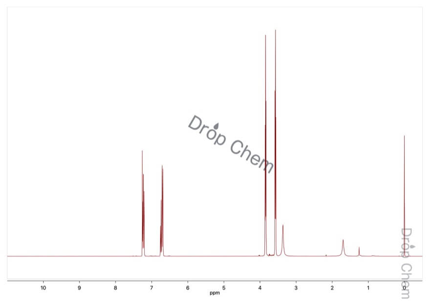 N-フェニルジエタノールアミンの1HNMRスペクトル