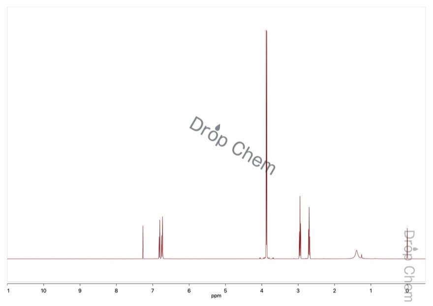 ホモベラトリルアミンの1HNMRスペクトル