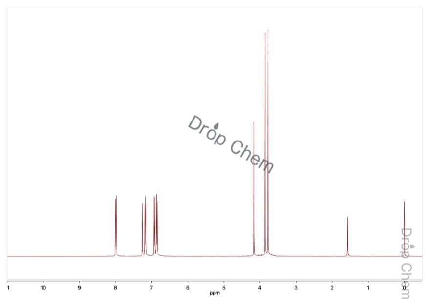 1,2-ビス-(4-メトキシフェニル)エタノンの1HNMRスペクトル