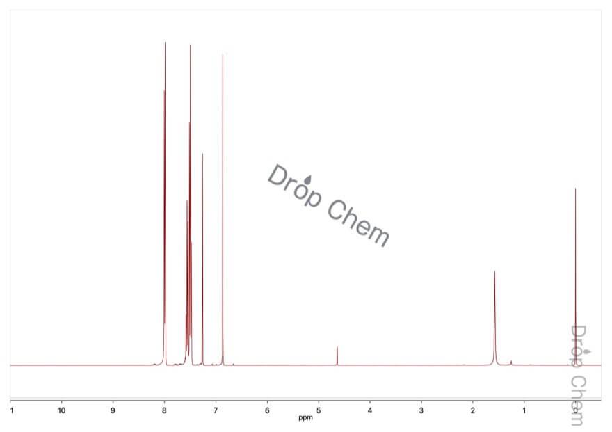 1,3-ジフェニル-1,3-プロパンジオンの1HNMRスペクトル