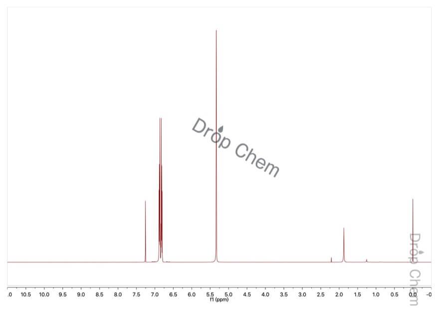 カテコールの1HNMRスペクトル