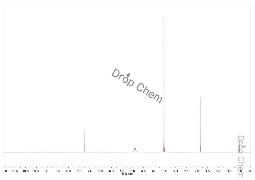 2-イミダゾリジノンの1HNMRスペクトル