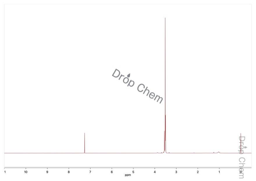 ほう酸トリメチルの1HNMRスペクトル