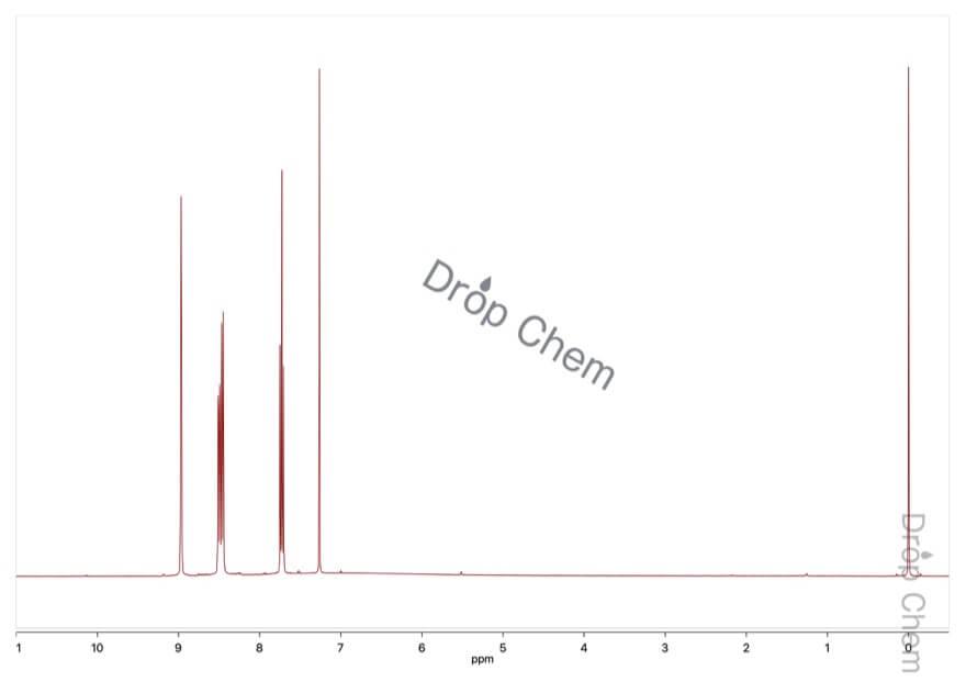 3-ニトロ安息香酸の1HNMRスペクトル