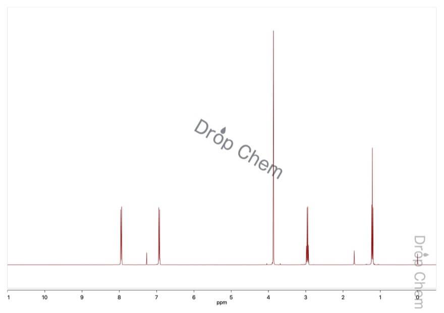 4'-メトキシプロピオフェノンの1HNMRスペクトル