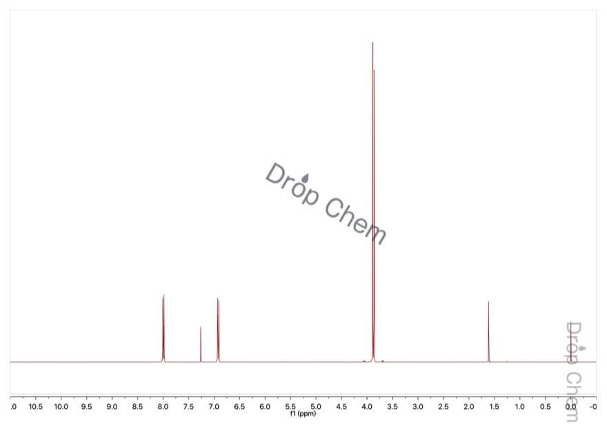 p-アニス酸メチルの1HNMRスペクトル