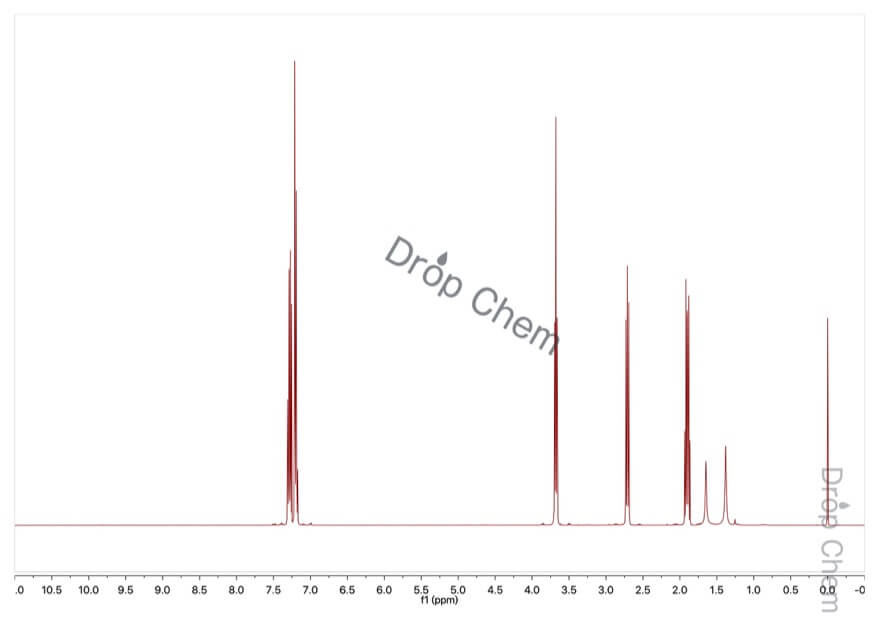 3-フェニル-1-プロパノールの1HNMRスペクトル