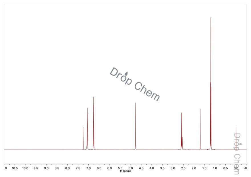 4-エチルフェノールの1HNMRスペクトル