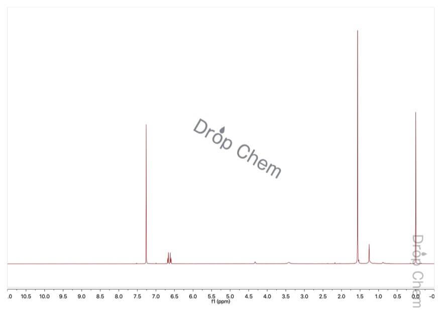 4-アミノフェノールの1HNMRスペクトル