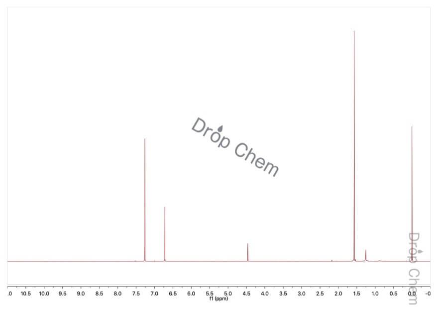 ヒドロキノンの1HNMRスペクトル