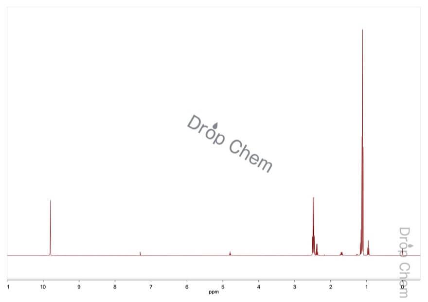 プロピオンアルデヒドの1HNMRスペクトル