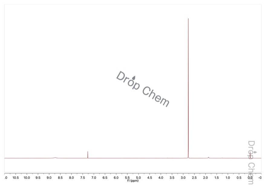 スクシンイミドの1HNMRスペクトル