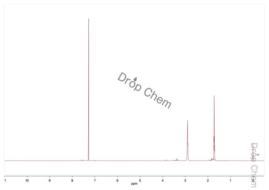 ピロリジンの1HNMRスペクトル