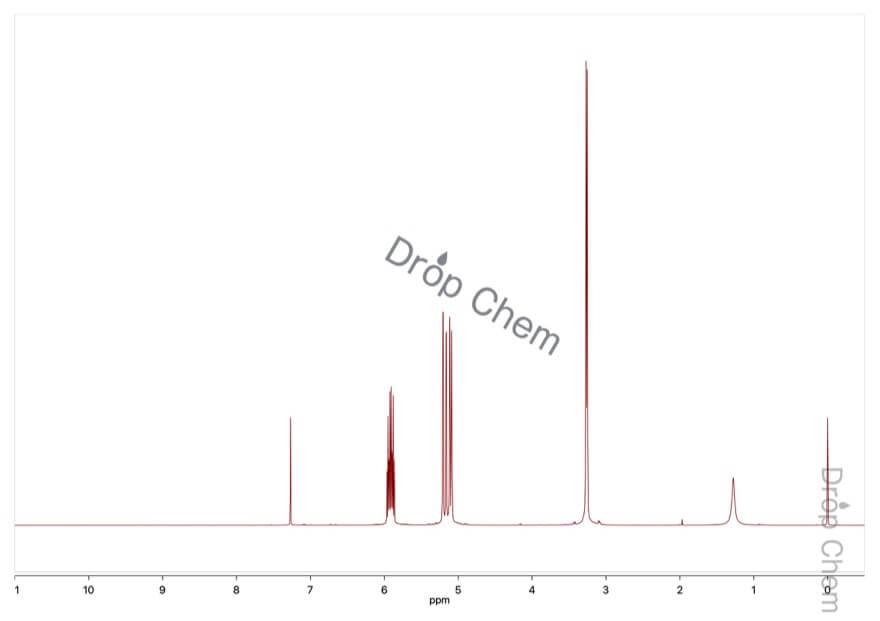 ジアリルアミンの1HNMRスペクトル