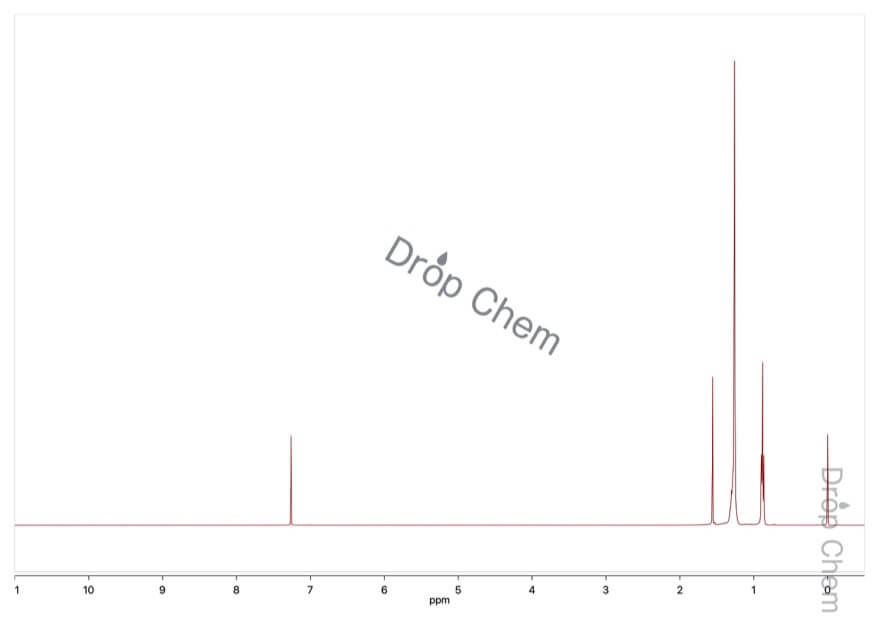 デカンの1HNMRスペクトル