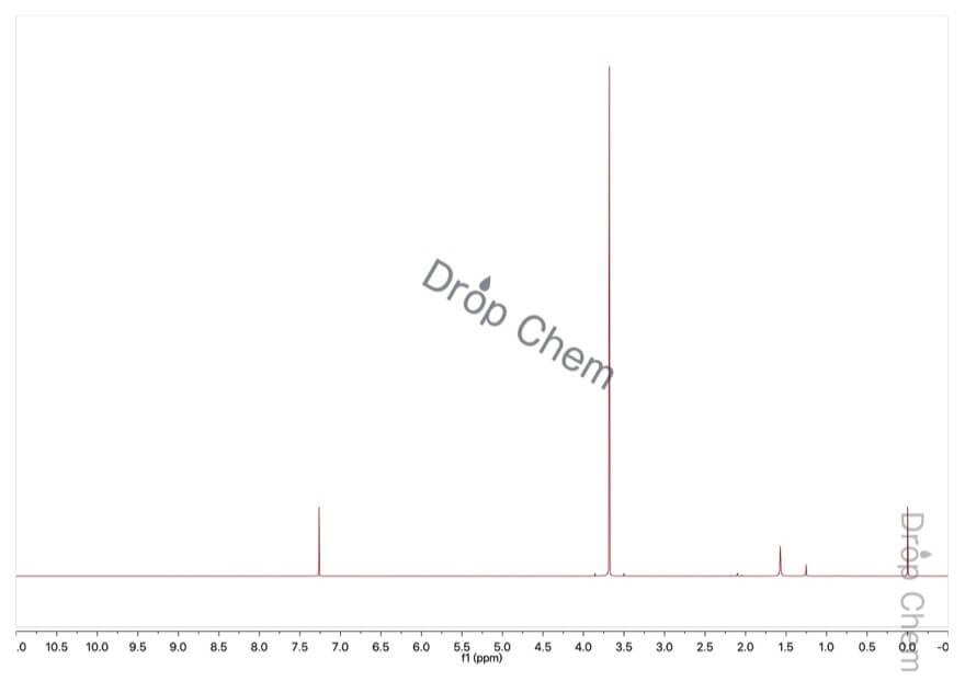 メタンスルホニルクロリドの1HNMRスペクトル
