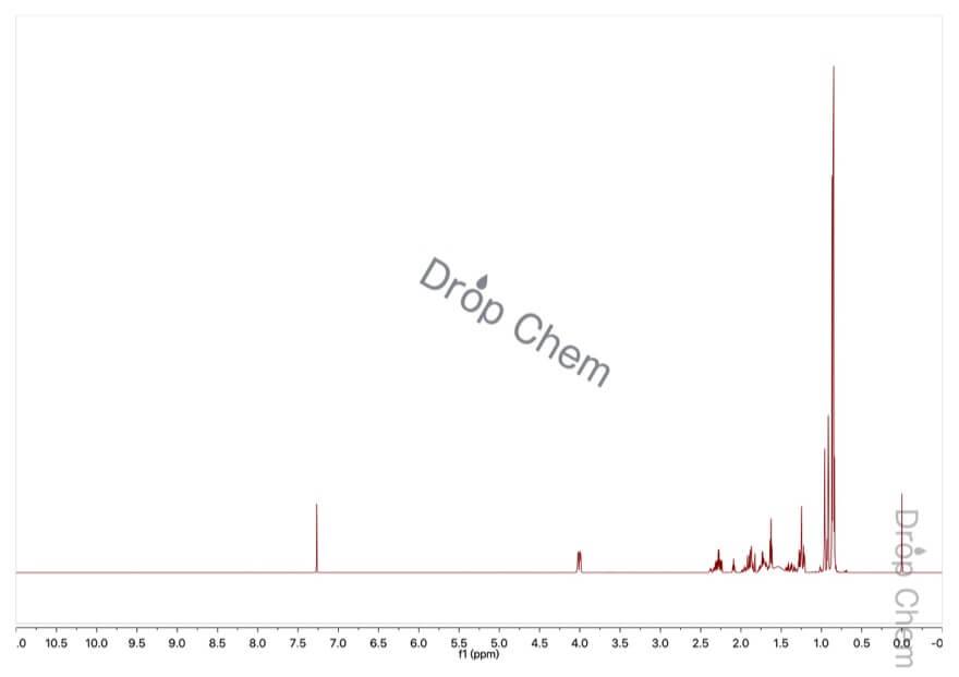 (±)-イソボルネオールの1HNMRスペクトル