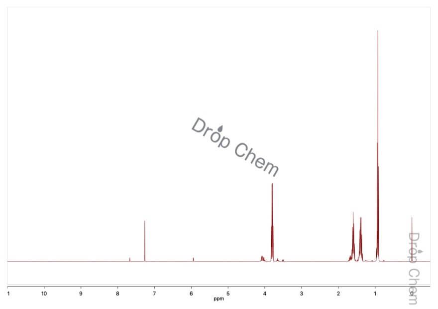 りん酸トリブチルの1HNMRスペクトル