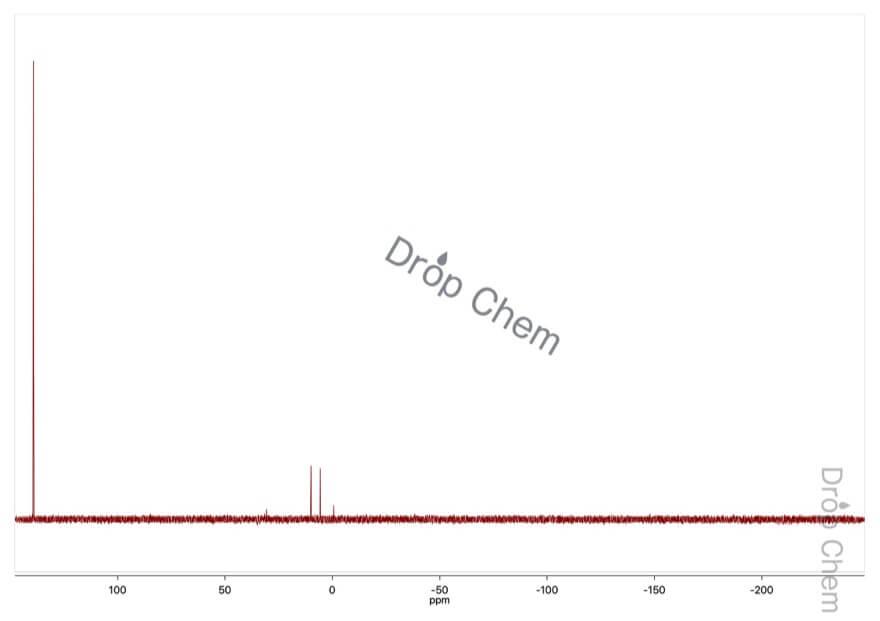 りん酸トリブチルの31PNMRスペクトル