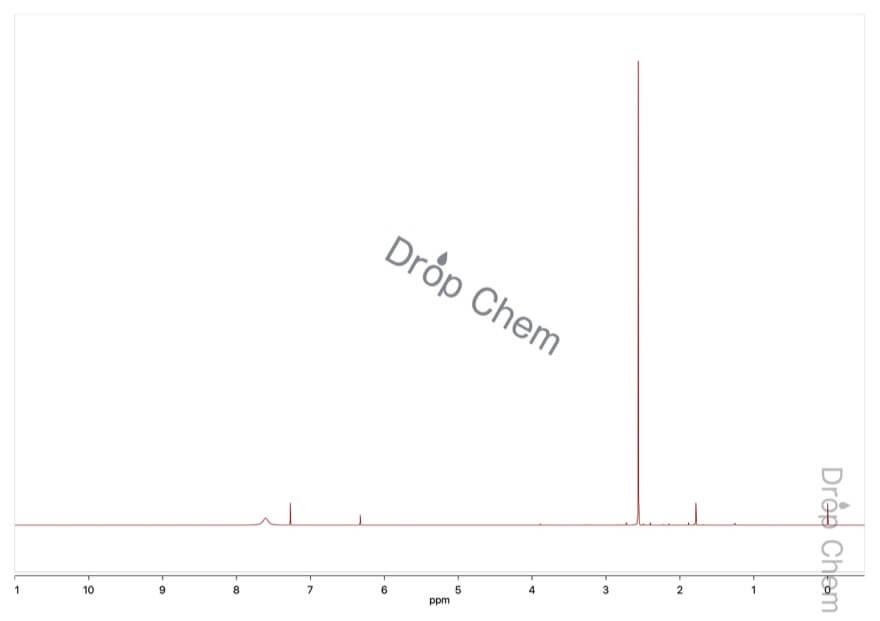 ピルビン酸の1HNMRスペクトル