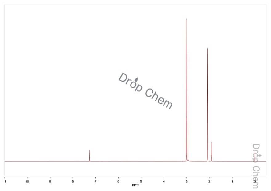 N,N-ジメチルアセトアミドの1HNMRスペクトル