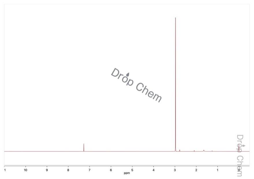 N-ブロモスクシンイミドの1HNMRスペクトル