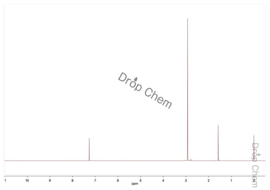 N-クロロスクシンイミドの1HNMRスペクトル