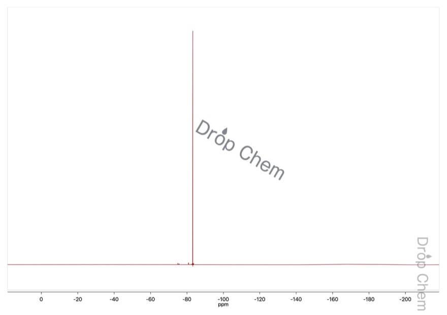 トリフルオロピルビン酸メチルの19FNMRスペクトル