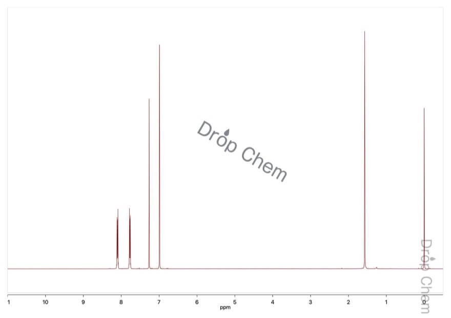 1,4-ナフトキノンの1HNMRスペクトル