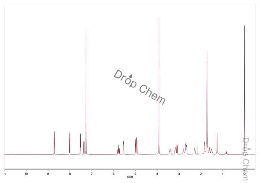 キニンの1HNMRスペクトル