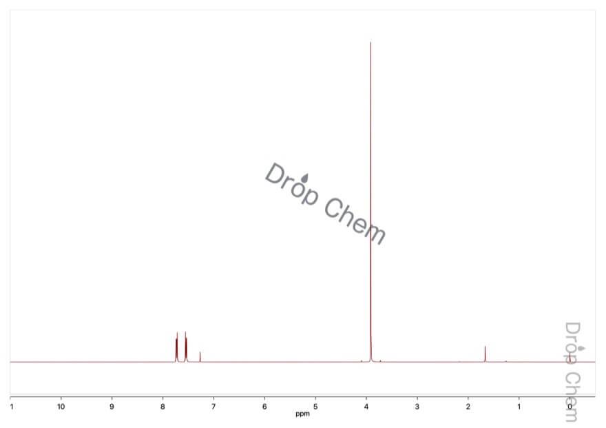 フタル酸ジメチルの1HNMRスペクトル