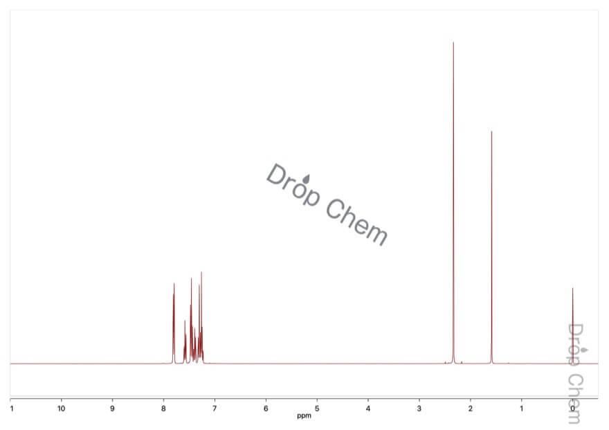 2-メチルベンゾフェノンの1HNMRスペクトル