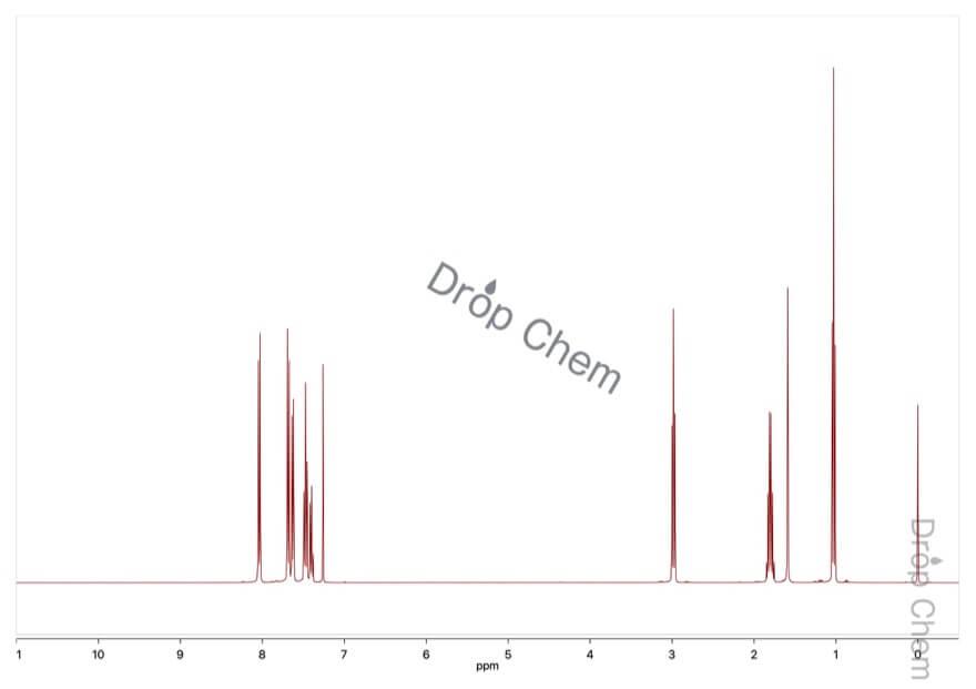 4-ブチリルビフェニルの1HNMRスペクトル