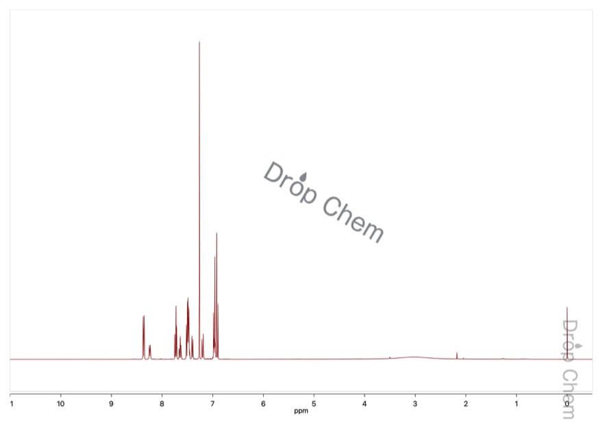 2-ニトロソ-1-ナフトールの1HNMRスペクトル