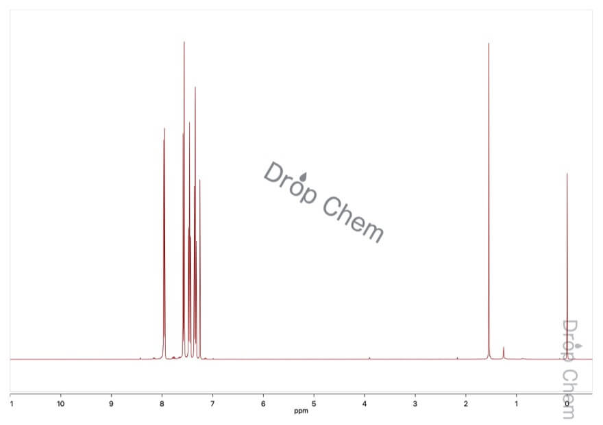 ジベンゾフランの1HNMRスペクトル