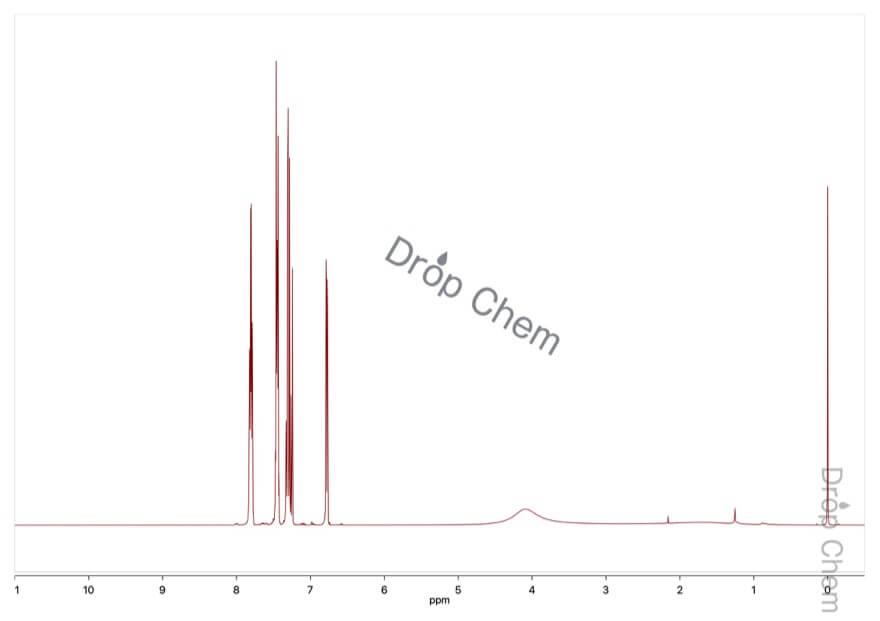 1-ナフチルアミンの1HNMRスペクトル