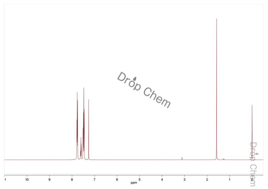 4-クロロベンゾフェノンの1HNMRスペクトル